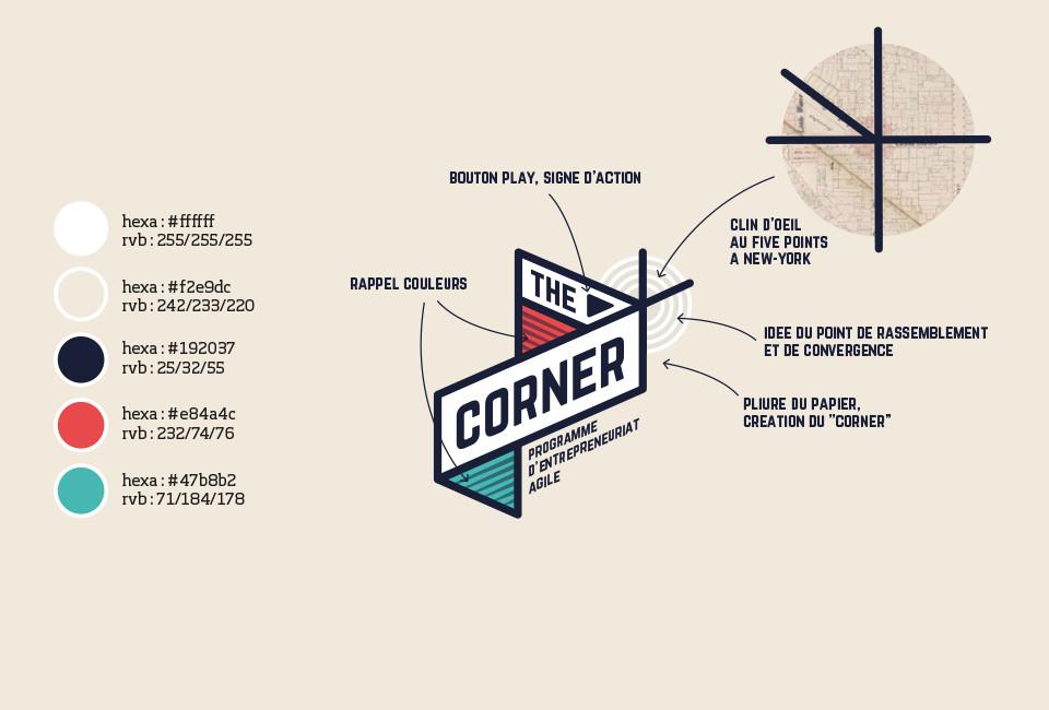 branding-thecorner4
